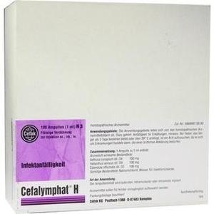 Cefalymphat H Preisvergleich