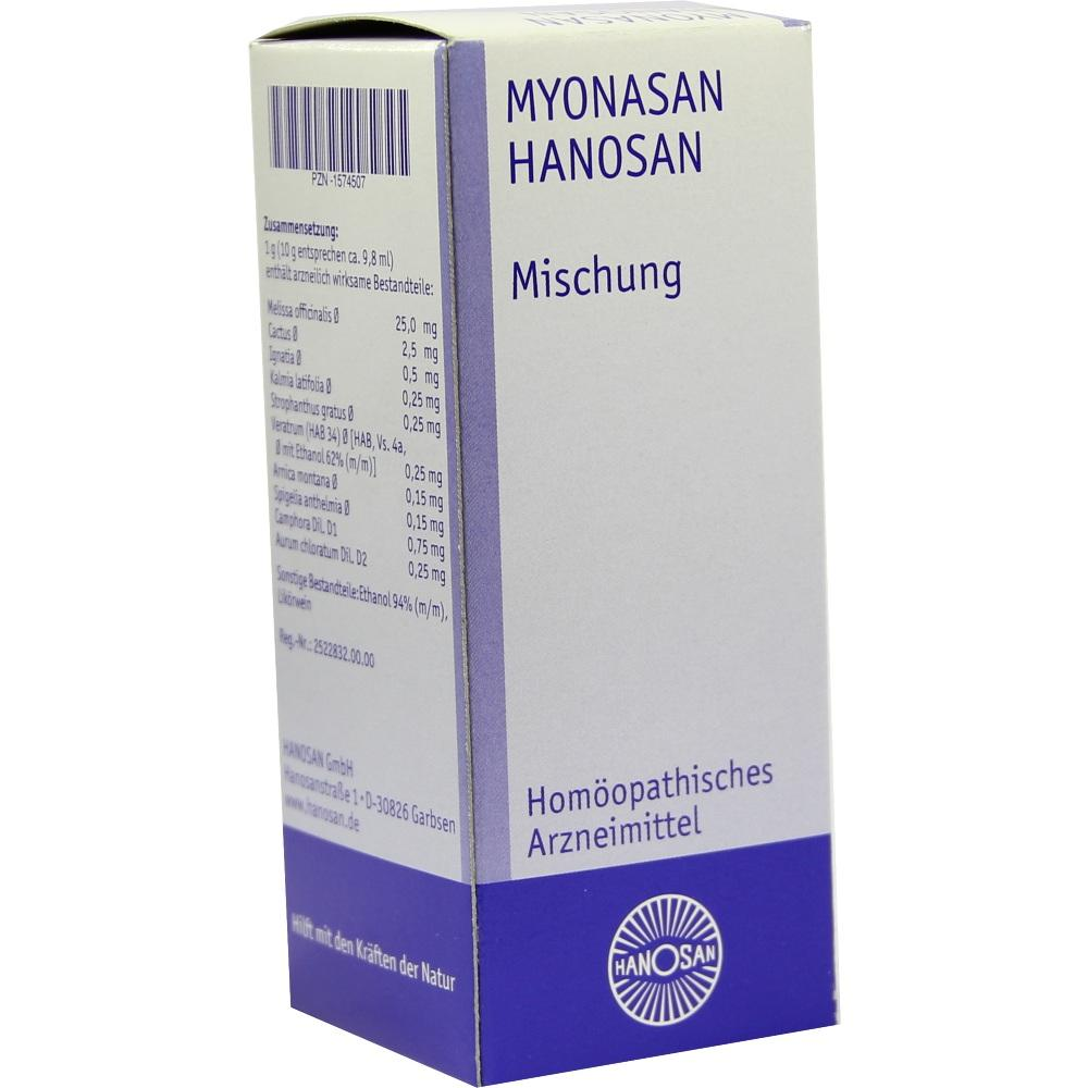 MYONASAN Lösung
