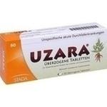 Verpackungsbild(Packshot) von UZARA 40 mg überzogene Tabletten