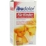 Verpackungsbild(Packshot) von IBUDOLOR 40 mg/ml Suspension zum Einnehmen