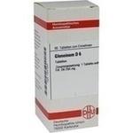 Verpackungsbild(Packshot) von GLONOINUM D 6 Tabletten