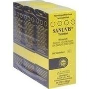SANUVIS Tabletten