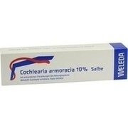COCHLEARIA ARMORACIA 10% Salbe