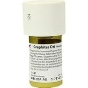 GRAPHITES D 6 Trituration
