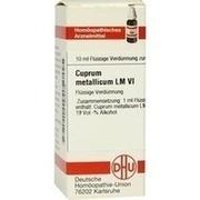 LM CUPRUM metallicum VI Dilution