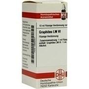 LM GRAPHITES VI Dilution