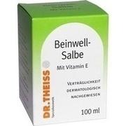 DR.THEISS Beinwellsalbe