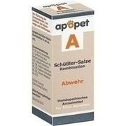 APOPET Schüßler-Salze-Kombination A ad us.vet.Gl.
