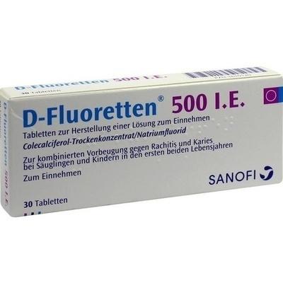 D Fluoretten Nebenwirkungen