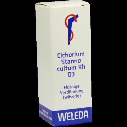 Verpackungsbild(Packshot) von CICHORIUM STANNO cultum Rh D 3 Dilution