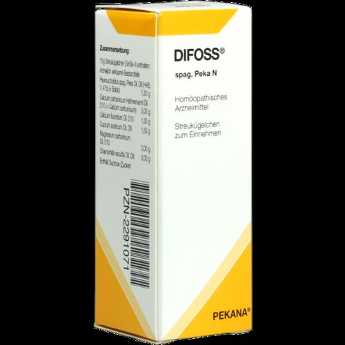 Verpackungsbild(Packshot) von DIFOSS spag.Peka N Globuli
